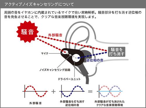 ソフバン回路図