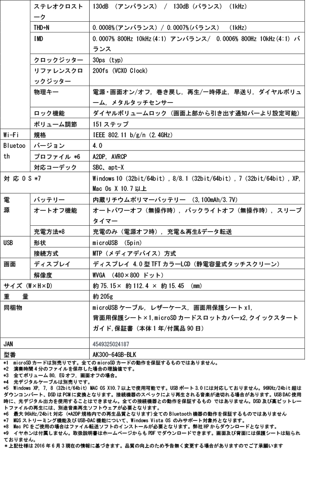 【aiuto】AK300_リリース160603-8