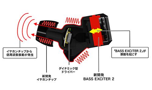 SE-CX7T (2)