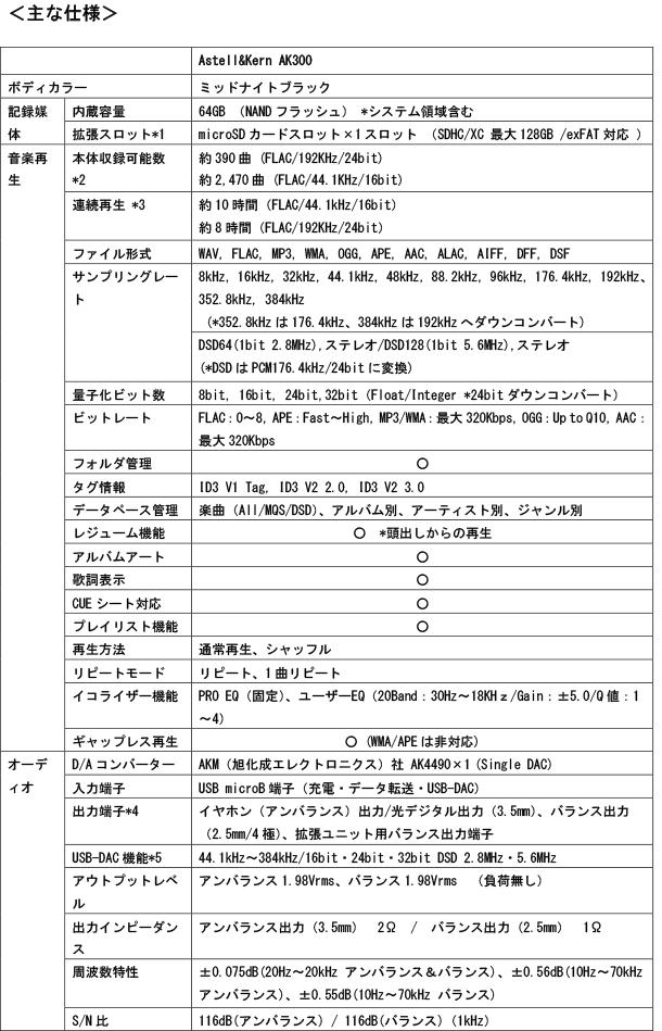 【aiuto】AK300_リリース160603-7