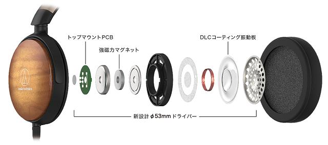 空気の流れをスムーズにするトップマウントPCB方式により、振動板の動きを正確にコントロール。